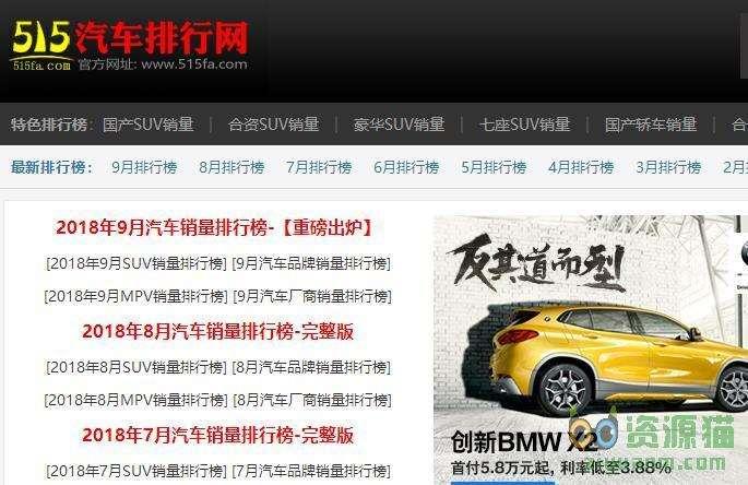 汽车(SUV)销量排行榜